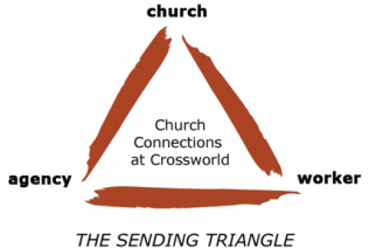 If sending had a shape, what would it be? A triangle.